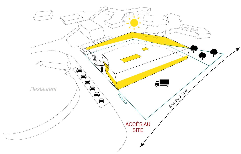 Nathalie Fayat Architecte DPLG agence architecture brive la gaillarde